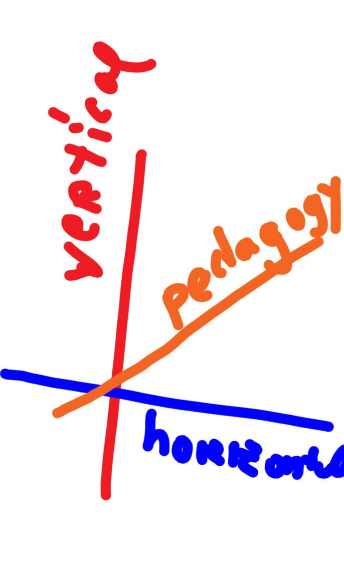 Notes on Critical Pedagogy