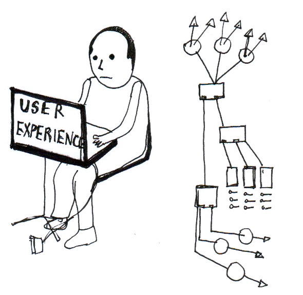 User Experience #1