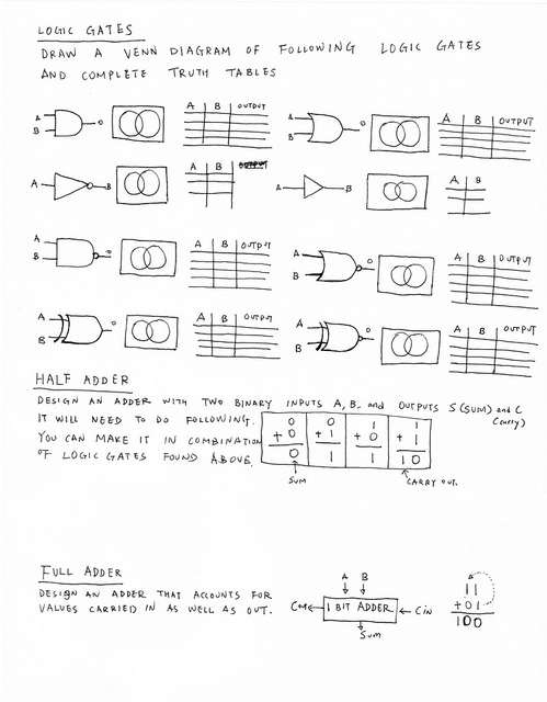 Logic gate worksheet