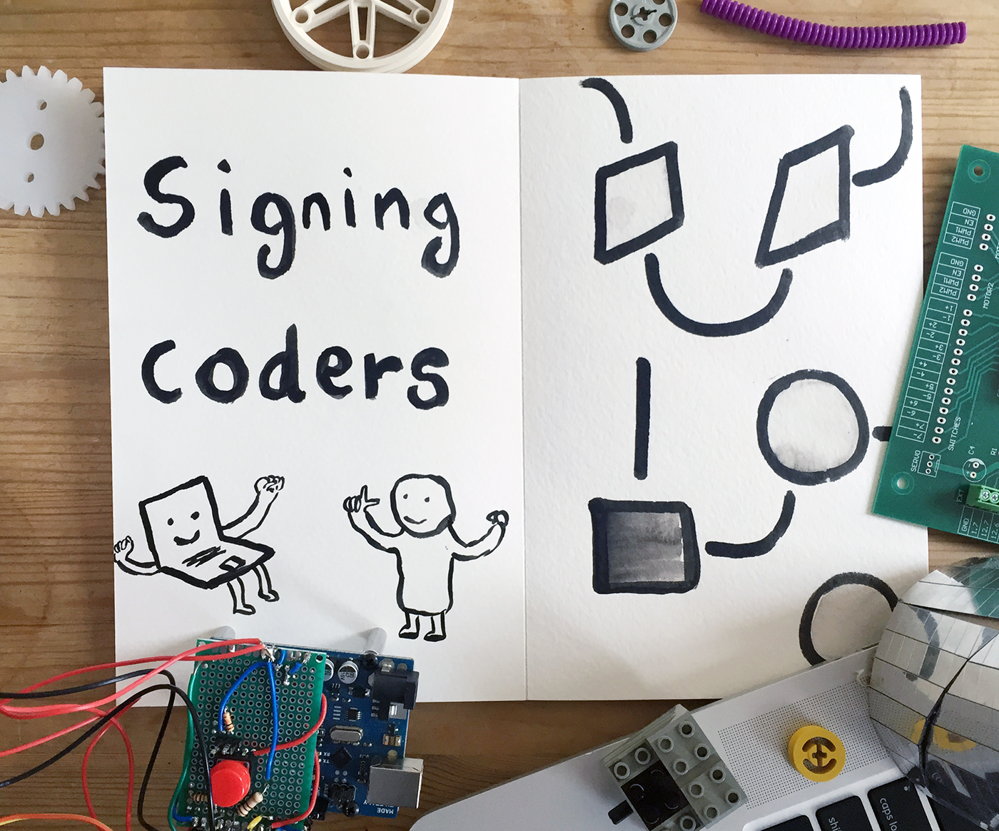 SigningCoders